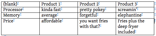 Microsoft Word table text after conversion