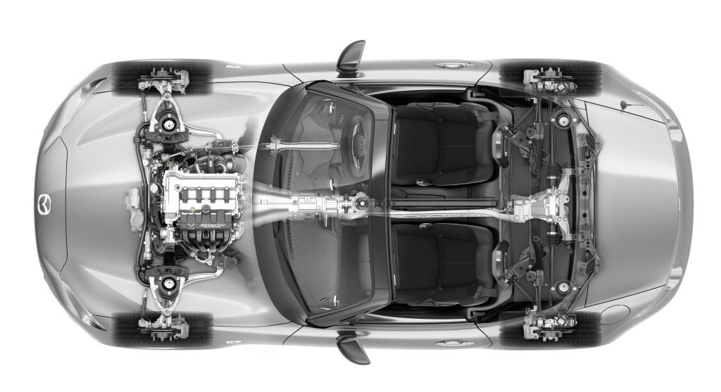 image courtesy Mazda Canada